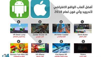 Photo of انفوغراف24: أفضل ألعاب الواقع الافتراضي لأندرويد وآي فون لعام 2018