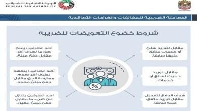 "Photo of ""الضرائب الإماراتية"" تحدد معايير المعاملة الضريبية لدفعات التعويضات التعاقدية"