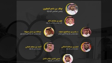 Photo of إعادة تشكيل مجلس إدارة نادي الاتحاد
