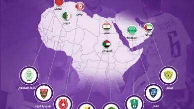 """Photo of ترقب عربي لمنافسات مثيرة في ربع النهائي لـ""""كأس زايد للأندية الأبطال"""""""