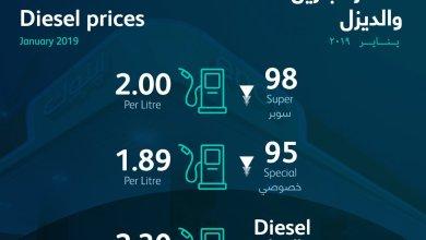 Photo of الإمارات تخفض أسعار الوقود في يناير المقبل