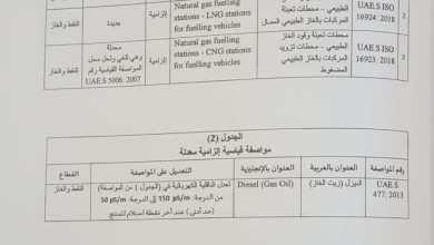 Photo of اعتماد مواصفات قياسية إلزامية خاصة بقطاع النفط والغاز في الإمارات