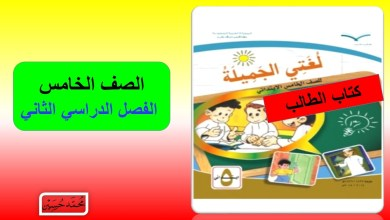 Photo of بالتعاون مع مجموعتي اكمل جدول الوصف الخاص بوصف الكعبة الشريفة