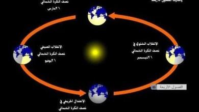 Photo of ماذا ينتج عن دوران الارض حول محورها وحول الشمس علوم