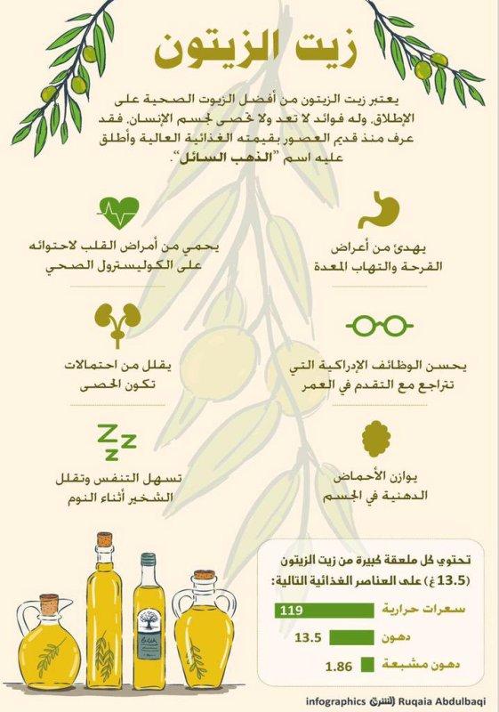 فوائد - زيت الزيتون