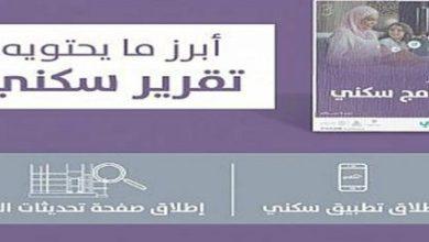 Photo of 13 ألف أسرة استفادت من «سكني».. و50% فضلوا الوحدات الجاهزة