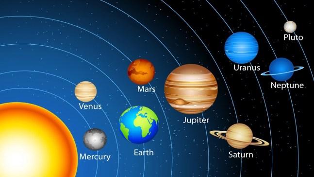 اذاعة مدرسية عن الكواكب