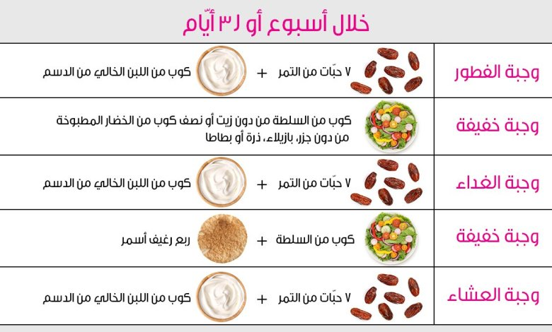 Photo of جدول رجيم التمر والماء