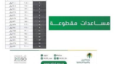 Photo of رقم الطلب المساعدة المقطوعة