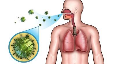 Photo of تعرف على أنواع الانفلونزا و الفرق بينها و بين الزكام