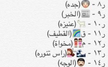 Photo of حل لغز مناطق السعودية بالصور