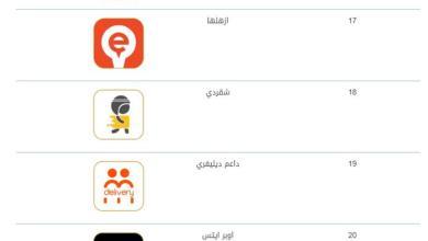 "Photo of ""هيئة الاتصالات"" تضيف 10 تطبيقات توصيل جديدة لتلبية طلبات المستهلكين أثناء منع التجول"