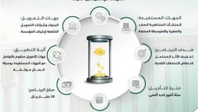"""Photo of """"ساما"""" تكشف عن آلية تأجيل الدفعات للمنشآت بقيمة 30 مليار ريال"""
