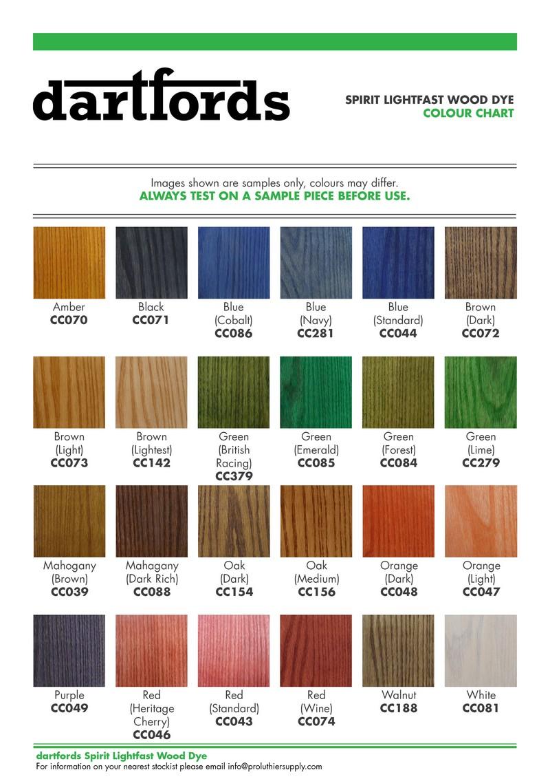 Wood dye color chart aniline wood dye color chart nvjuhfo Image collections