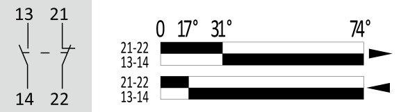 Fin de course de position avec axe d'acier pivotant • FA132