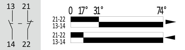 Fin de course de position avec bras rotatif réglable • FA140