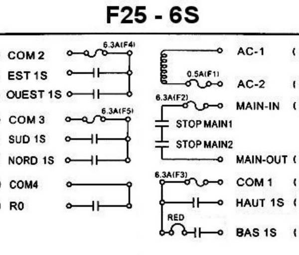 Radiocommande F25- 6S     avec 1 émetteur de secours • (6 boutons 1 cran)