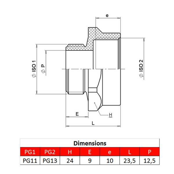 Amplificateur pour presse-étoupe • PG11 à PG13,5