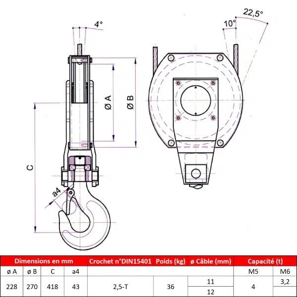 Moufle pour palan 1 réa • Charge 4 t (M5) • Pour câble Ø 11-12 mm