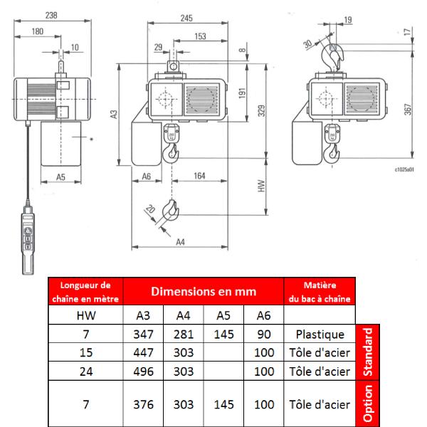 Palan                                électrique à chaîne STAHL fixe à crochet (400V triphasé) 125 kg