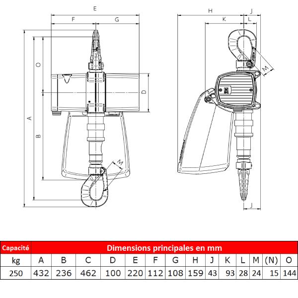 Palan                pneumatique J.D. Neuhaus ATEX • Spéciale alimentation et industrie pharmaceutique • 250 kg