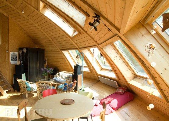 Купольное домостроение