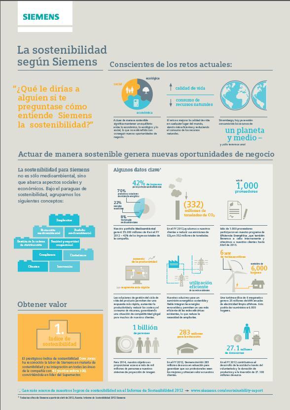 infografiasos