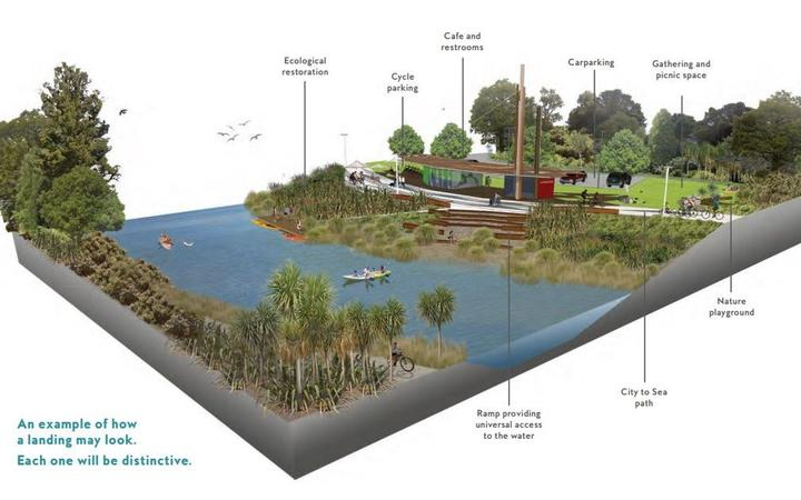 Artist's impressions of the regeneration of the Ōtākaro Avon River Corridor in the Christchurch red zone.