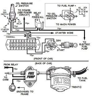 Technical  Fuel Pump Wiring Diagram | The HAMB