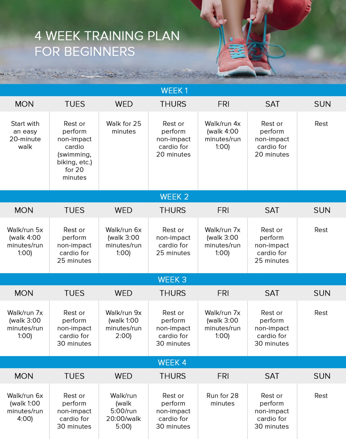 Running For Weight Loss A Plan For Beginners Looking To Lose Weight