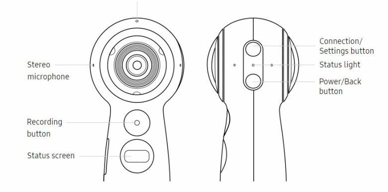 gear 360 2017 illustration