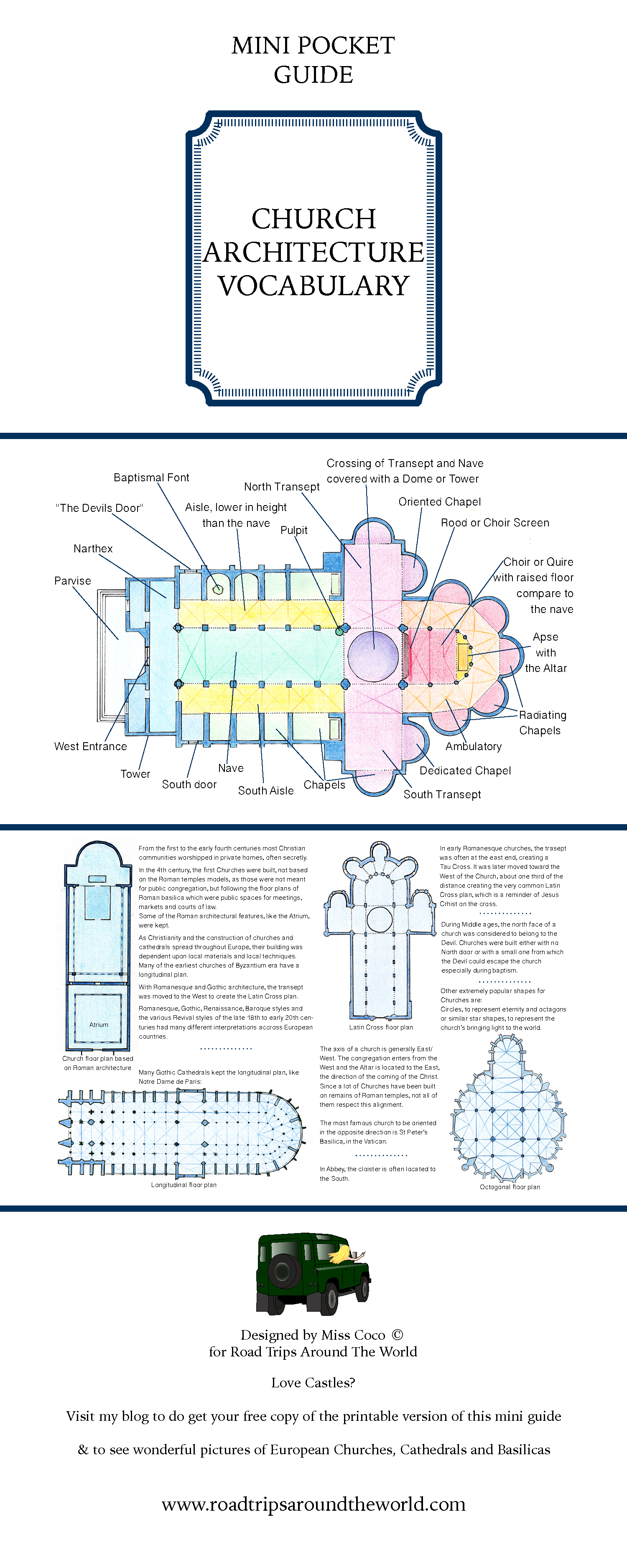 Mini Architecture Guide Church Architecture Vocabulary Only On