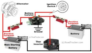 Automatic Smart Battery Isolator: Thor 85 Amp 12 Volt