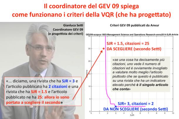Gianluca_Setti_spiega