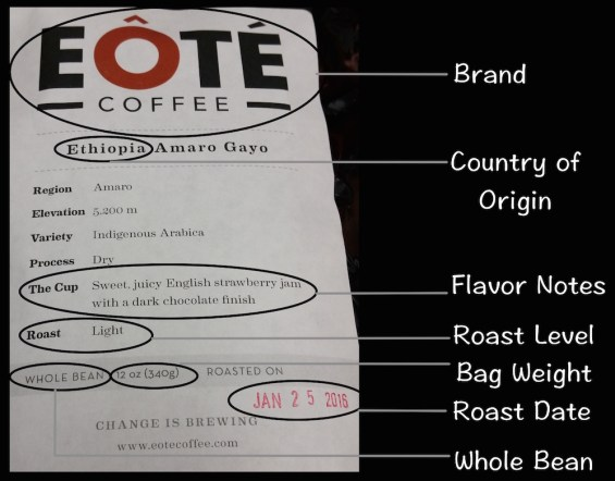 Coffee label breakdown