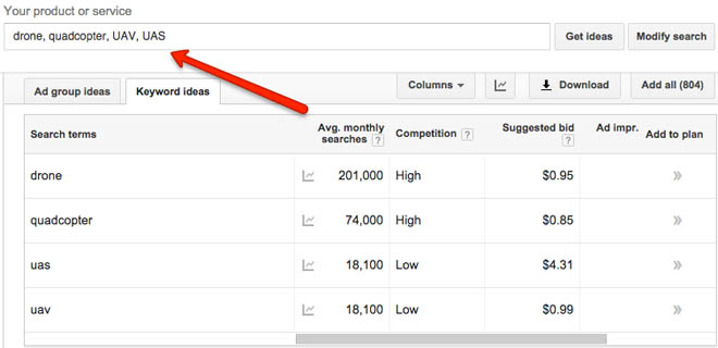 Performing keyword research with the Google Keyword Planner