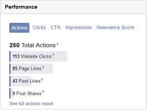 facebook marketing results