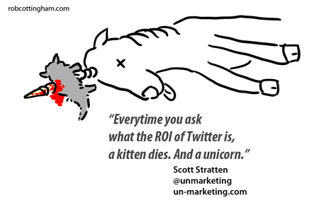 2010.11.14.unmarketing-kitten-unicorn