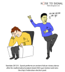 Spock does a victory dance when his algorithm beats Kirk's gut feeling to win an election pool