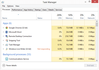 Task Manager in Windows 8 (more details  view)