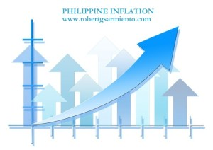 inflation p