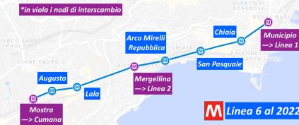 Linea 6 al 2022