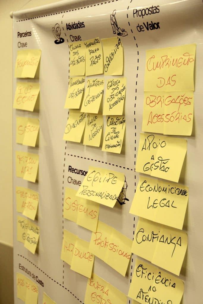Ameaças e oportunidades atuais do empreendedorismo contábil