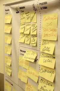 Saiba como aplicar os seus conceitos e crie modelos de negócios inovadores