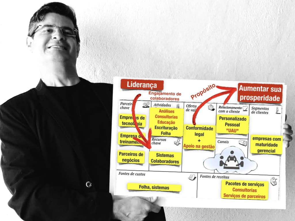 A proposta de valor do seu escritório contábil representa o valor que você pode entregar aos seus clientes