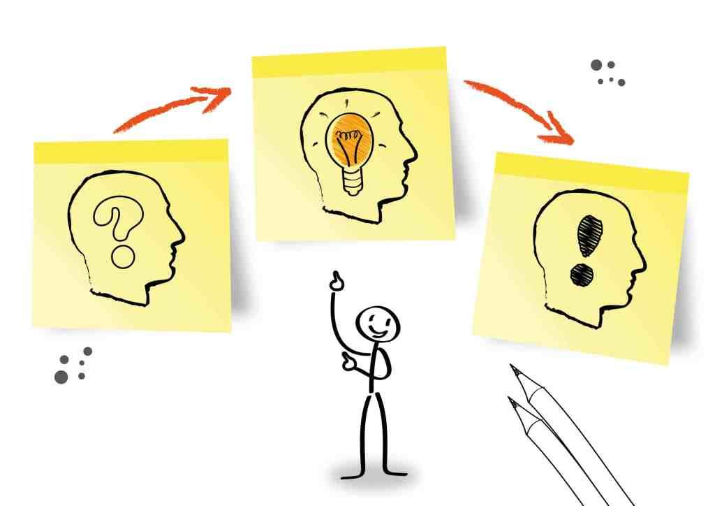Um grande diferencial para obter bons resultados é a proporção de conhecimento, habilidade e atitude que a empresa possui.