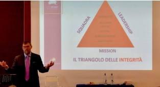 Il Triangolo delle Integrità