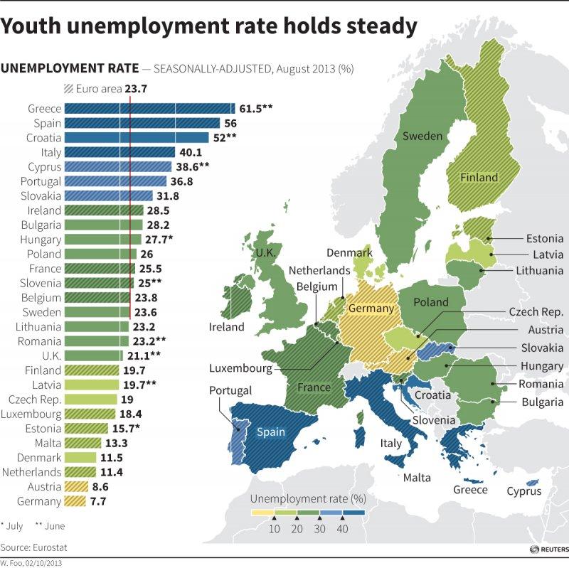 Tassi disoccupazione Europa