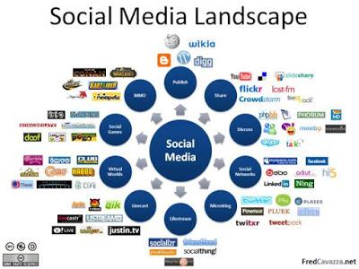 Social media landscape: Robin Bower