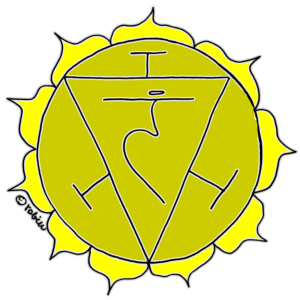 The Third Chakra - Everything You Wanted to Know